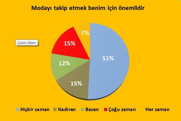 turkiyede_dindarlasma_101