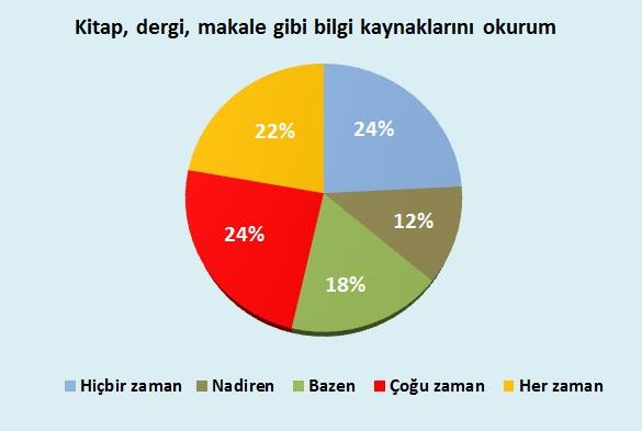 turkiyede_dindarlasma_110
