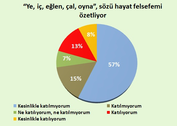 turkiyede_dindarlasma_112