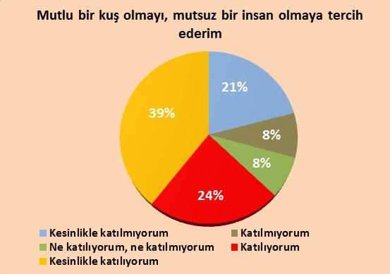 turkiyede_dindarlasma_121