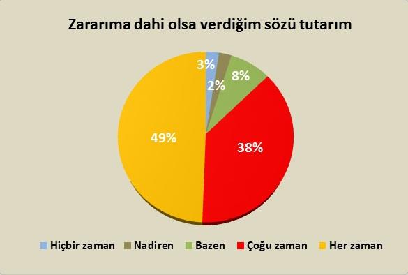 turkiyede_dindarlasma_141