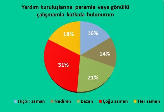 turkiyede_dindarlasma_151