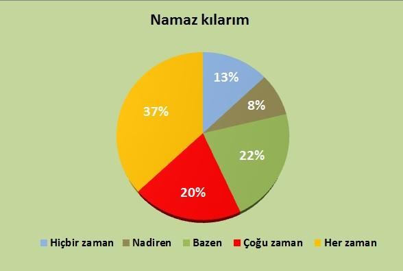 turkiyede_dindarlasma_161