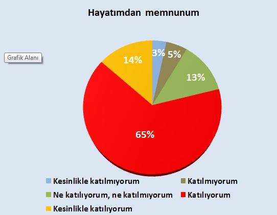 turkiyede_dindarlasma_171