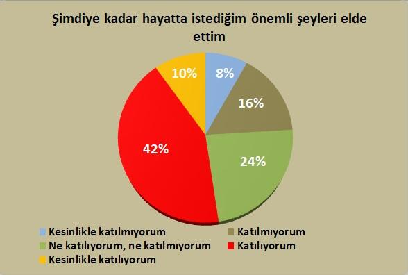 turkiyede_dindarlasma_181