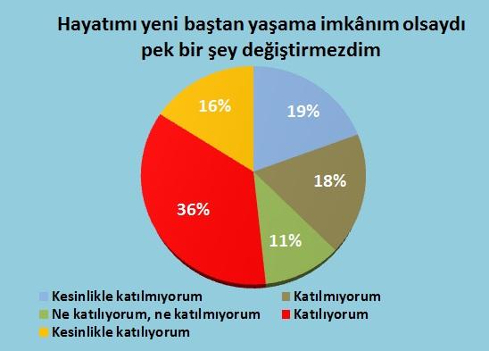 turkiyede_dindarlasma_191