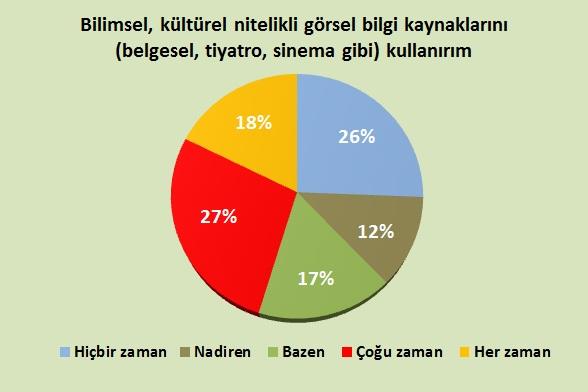 turkiyede_dindarlasma_32