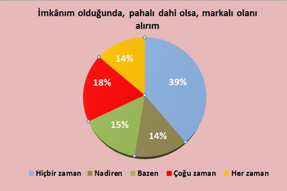 turkiyede_dindarlasma_4