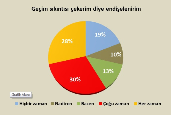 turkiyede_dindarlasma_5