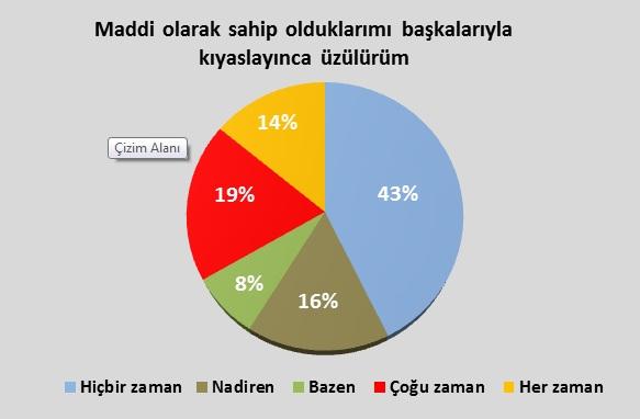 turkiyede_dindarlasma_6