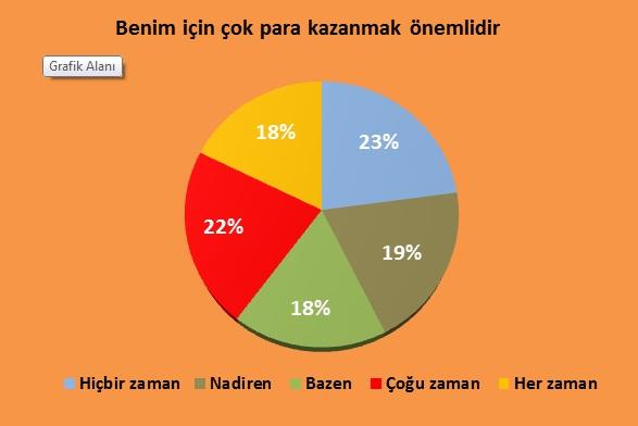 turkiyede_dindarlasma_7