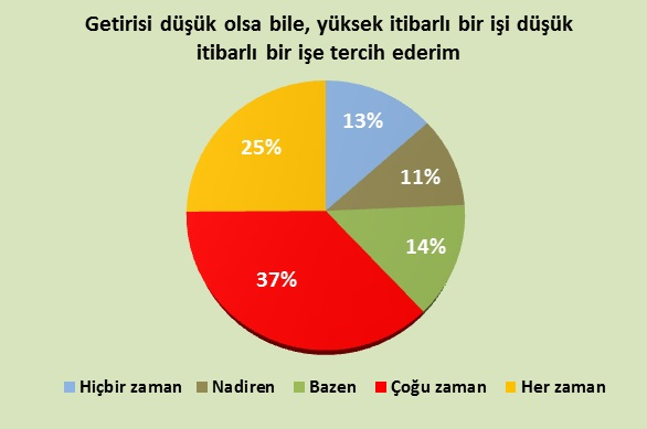 turkiyede_dindarlasma_8