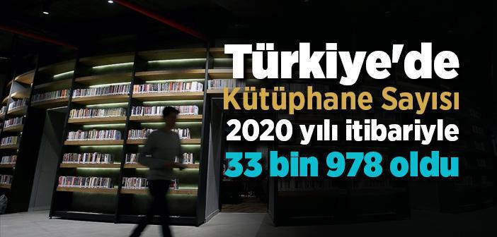 Türkiye'de Kütüphane Sayısı